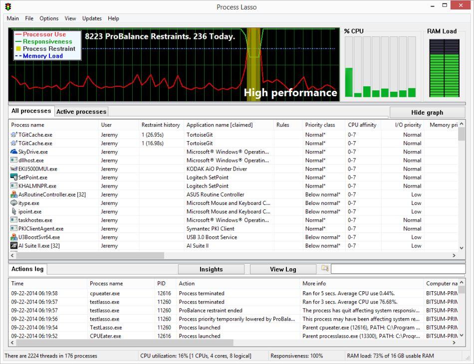 Download Process Lasso Pro 8.9.1 Gratis solo per oggi